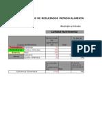Copia de Dx.alimentarioPESA. Cn Tiempo 4