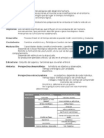 Resumen Evolutiva 1 - TP 1