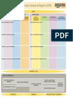 Poster Business Process ETOM 13 5 Spanish
