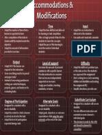 accomodations   modifications 20151012