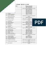 Daftar Kontak Siswa Kelas XI IPA
