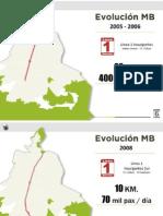 140716 Evolución metrobús