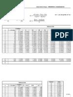 Excel Imax Minimos Cuadrados