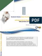 ACTIVIDAD 2 UNIDAD-Tabla Periodica de Los Elementos-1