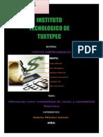 Diferenciaentredecontabilidadcostoycontabilidadfinanciera 111215202733 Phpapp02 (1)