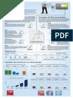 Infográfico Formatos Audio Digital