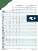 Open Data - Freshwater