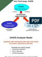 GDS-DWS