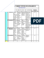 Biology Objectives Standard II