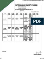 M.tech 1-2 R09 Timetable