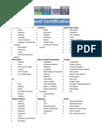 Zend Certification Syllabus