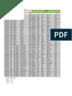 Lista bancilor care au preluat depozitele și operațiunile de la BEM, UB și BS