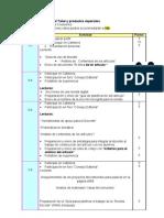 Evaluación General Del Taller y Productos Esperados