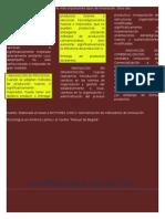 La Importancia de Las Tics.
