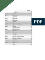 MODADV1 Detailed Schedule (1)