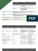 Anexo+4++Formato+del+Catálogo+de+Ecotecnologías (3)