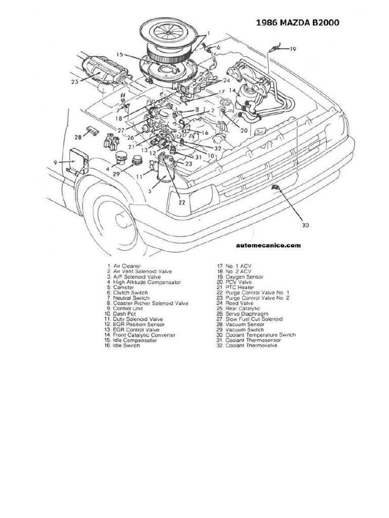1986 mazda 2 0l wire diagram | wiring diagrams fate wait  wiring diagram library