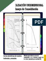 Consolidacion_2.pdf