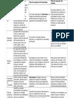 1°cuadro comparativo_plan de negocios