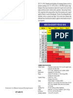 Extracto ISO 10816