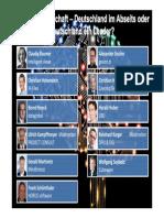 [DE] Wissensgesellschaft - Deutschland im Abseits oder Deutschland ein Leader? | Dr. Ulrich Kampffmeyer, Reinhard Karger M.A. | IT & Business 2015