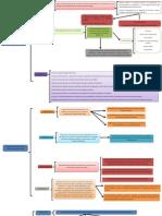 Derecho Economico PDF