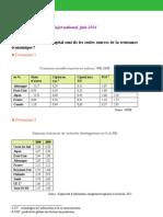 BacSujets de Sciences Economiques Et Sociales, Term ES