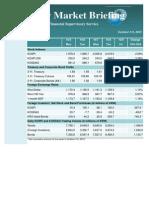 Weekly Market Briefing, October 5-9, 2015