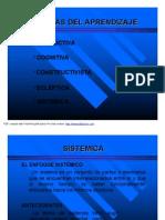 Teorías Aprendizaje-cuadros Comparativos.desbloqueado