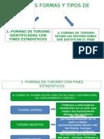 Principales Formas y Tipos de Turismos (1)