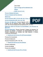 Classificación de Procesos Civiles.docx