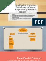 Derecho Económico. Tema 2 - Distinción Técnica y Práctica Entre El Derecho Económico, Derecho Público y Derecho Privado