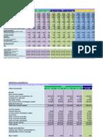 Camposol Analytical Information 31 Mar 2015