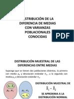DISTRIBUCIÓN MUESTRAL DE LA DIFERENCIA DE MEDIAS.pdf