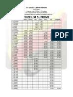 Daftar Harga Kabel Supreme CV Sarana Usaha Mandiri