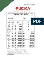 Pricelist Pipa Rucika Standar Per. Januari 2014