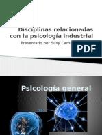 Disciplinas Relacionadas Con La Psicología Industrial