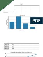 edu 214 spreadsheet m d pdf