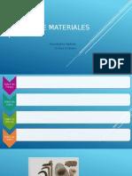 Ciencia de Materiales I