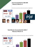PAP Presentation March 17