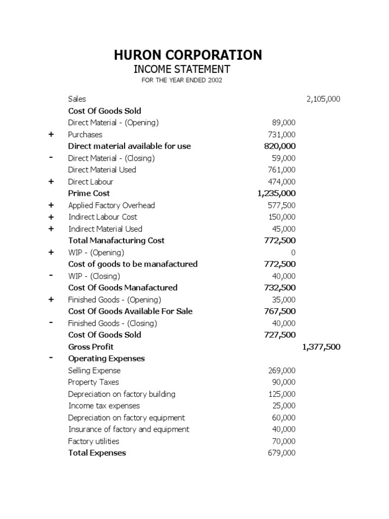 Income Statement And Cost Of Goods Sold Format In Excel Cost Of Goods Sold Income Statement