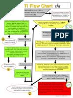 rti flow chart  2   1