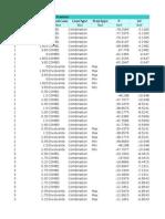 TABLA DE RESULTADOS DE SAP2000