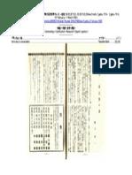 Tokyo Kabukiza Monthly Kabuki Review February to March 1930 Pg 33 'Aoi's story' a conversation by Kawatake Shigetoshi 河竹繁俊