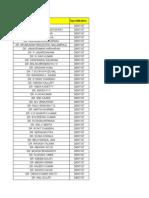 Doctors list India