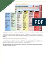CLASIFICACION DE LOS ALIMENTOS EN ACIDOS Y BASICOS