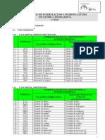 3º+ESO+Soluciones+ejercicios+de+formulación+y+nomenclatura