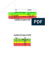 Klasifikasi AKI & CKD
