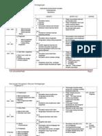 Rancangan Pengajaran Tahunan Pd Ting 4