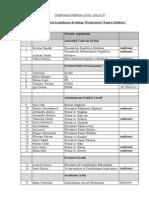 Список приглашенных на встречу с властями